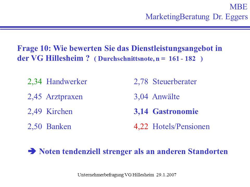 Unternehmerbefragung VG Hillesheim 29.1.2007 Frage 10: Wie bewerten Sie das Dienstleistungsangebot in der VG Hillesheim .