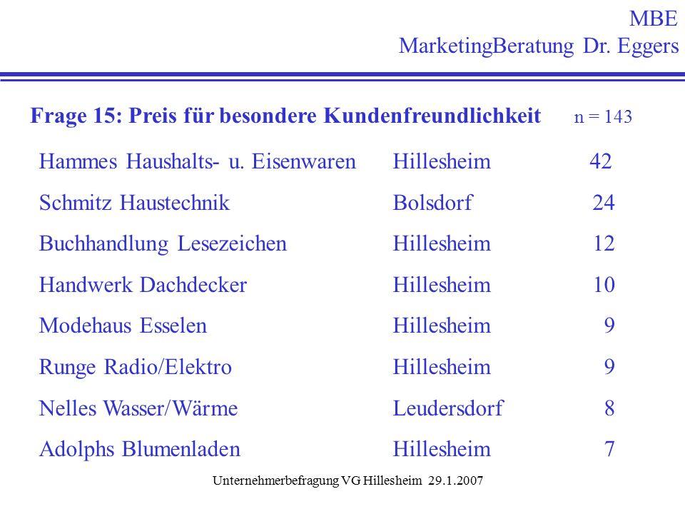Unternehmerbefragung VG Hillesheim 29.1.2007 Frage 15: Preis für besondere Kundenfreundlichkeit n = 143 MBE MarketingBeratung Dr.
