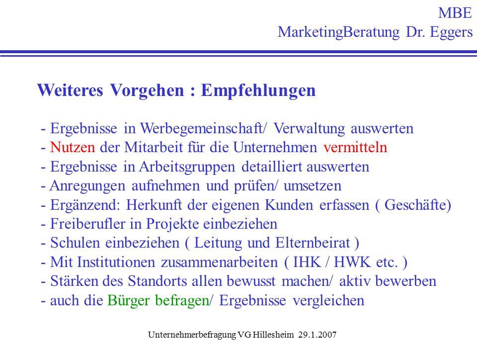 Unternehmerbefragung VG Hillesheim 29.1.2007 Weiteres Vorgehen : Empfehlungen - Ergebnisse in Werbegemeinschaft/ Verwaltung auswerten - Nutzen der Mitarbeit für die Unternehmen vermitteln - Ergebnisse in Arbeitsgruppen detailliert auswerten - Anregungen aufnehmen und prüfen/ umsetzen - Ergänzend: Herkunft der eigenen Kunden erfassen ( Geschäfte) - Freiberufler in Projekte einbeziehen - Schulen einbeziehen ( Leitung und Elternbeirat ) - Mit Institutionen zusammenarbeiten ( IHK / HWK etc.
