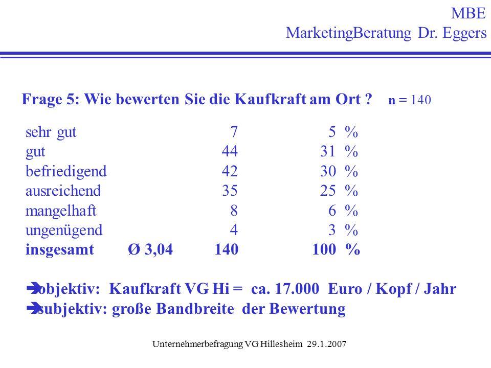 Unternehmerbefragung VG Hillesheim 29.1.2007 Frage 18: Vorschläge zur Stärkung des Geschäftslebens .