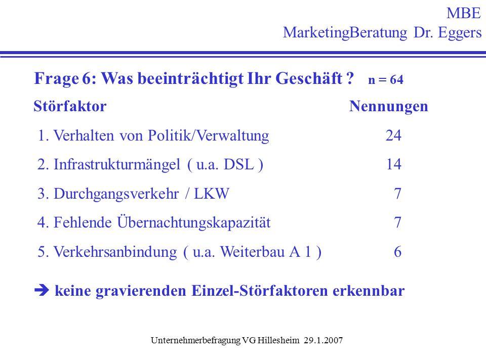 Unternehmerbefragung VG Hillesheim 29.1.2007 Frage 19: Welche Werbeformen nutzen Sie .
