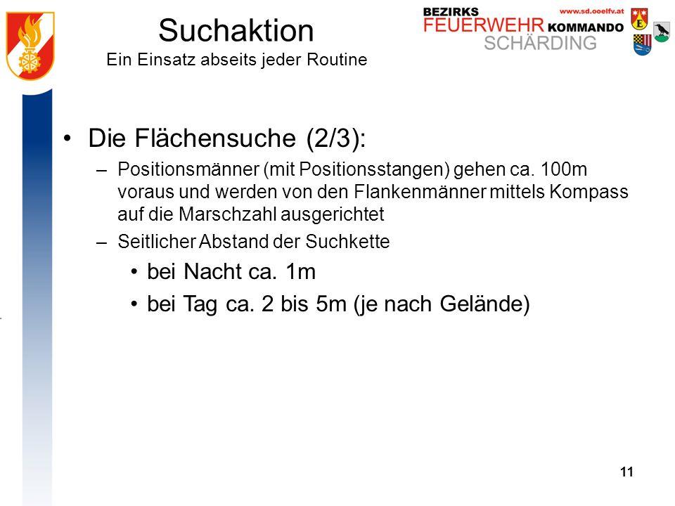 11 Suchaktion Ein Einsatz abseits jeder Routine 11 Die Flächensuche (2/3): –Positionsmänner (mit Positionsstangen) gehen ca. 100m voraus und werden vo