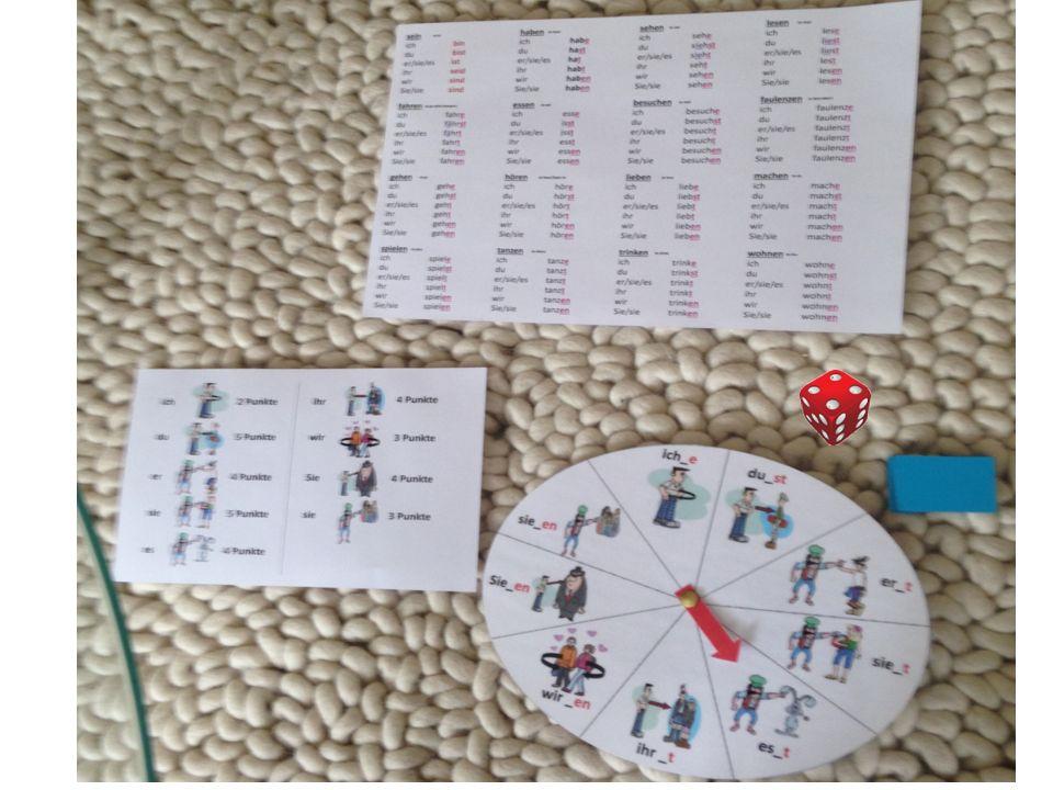 Verbendungen – Spiel in Gruppen Gruppen mit 4 Personen Beginnt mit ich Eine Person würfelt zum Beispiel 4 Geh 4 Schritte vor Du bist auf Nimm eine Karte zum Beispiel Du sagst: Es macht Du bekommst 4 Punkte Schreib alle Punkte auf 5 Minuten Los geht's.