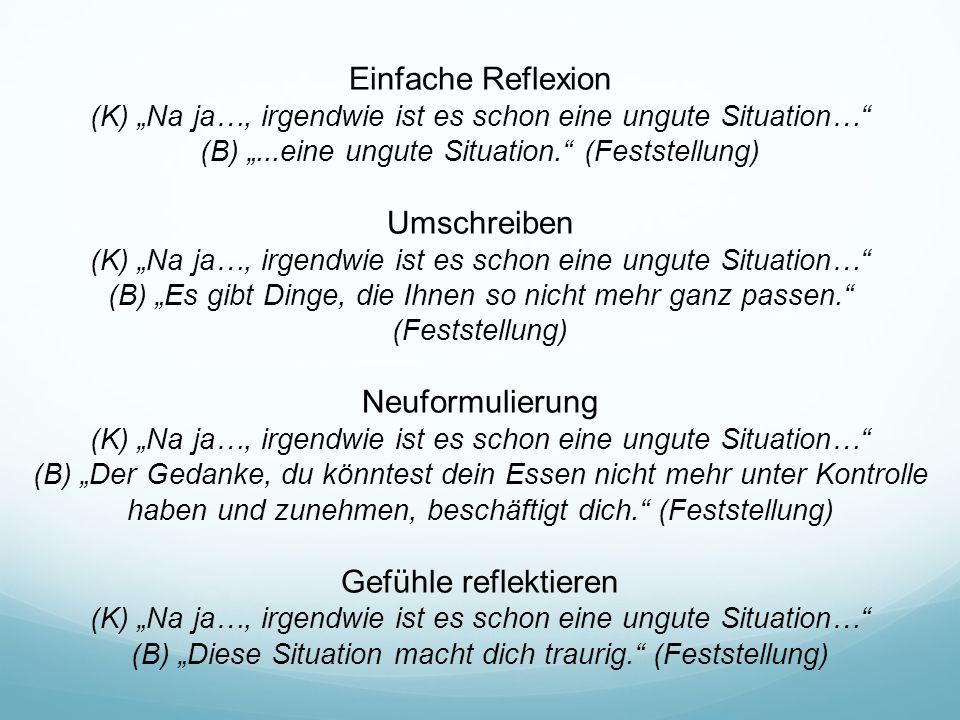 """Einfache Reflexion (K) """"Na ja…, irgendwie ist es schon eine ungute Situation… (B) """"...eine ungute Situation. (Feststellung) Umschreiben (K) """"Na ja…, irgendwie ist es schon eine ungute Situation… (B) """"Es gibt Dinge, die Ihnen so nicht mehr ganz passen. (Feststellung) Neuformulierung (K) """"Na ja…, irgendwie ist es schon eine ungute Situation… (B) """"Der Gedanke, du könntest dein Essen nicht mehr unter Kontrolle haben und zunehmen, beschäftigt dich. (Feststellung) Gefühle reflektieren (K) """"Na ja…, irgendwie ist es schon eine ungute Situation… (B) """"Diese Situation macht dich traurig. (Feststellung)"""