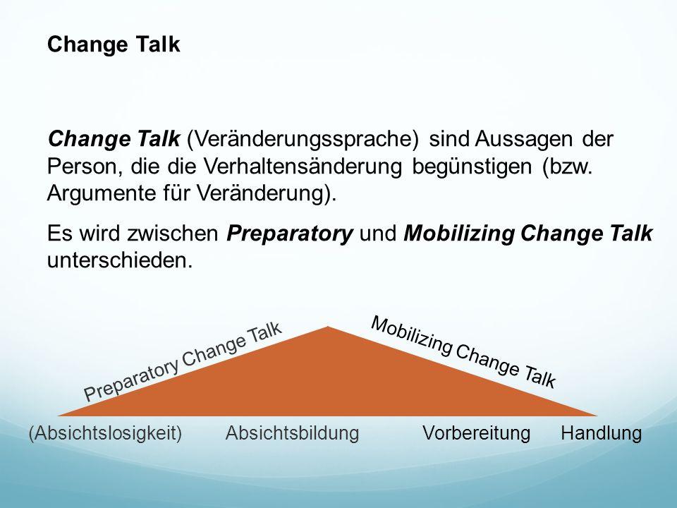 Change Talk (Veränderungssprache) sind Aussagen der Person, die die Verhaltensänderung begünstigen (bzw. Argumente für Veränderung). Es wird zwischen