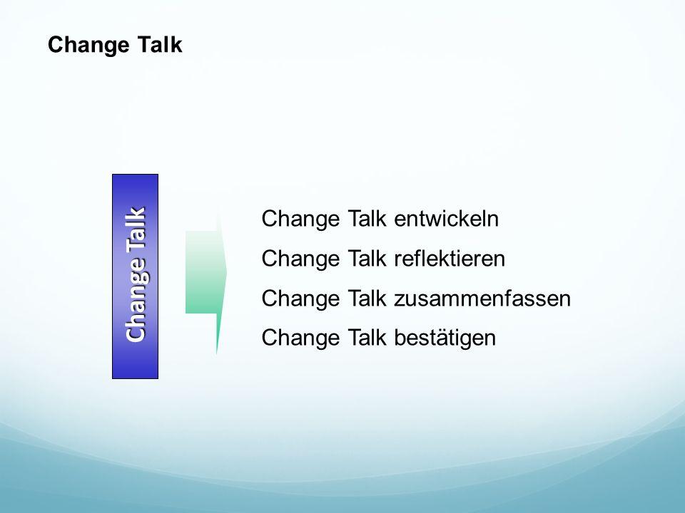 Change Talk entwickeln Change Talk reflektieren Change Talk zusammenfassen Change Talk bestätigen Change Talk