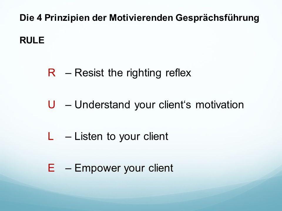 Die 4 Prinzipien der Motivierenden Gesprächsführung RULE R– Resist the righting reflex U– Understand your client's motivation L– Listen to your client