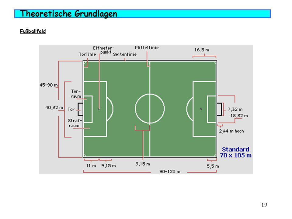 19 Theoretische Grundlagen Fußballfeld
