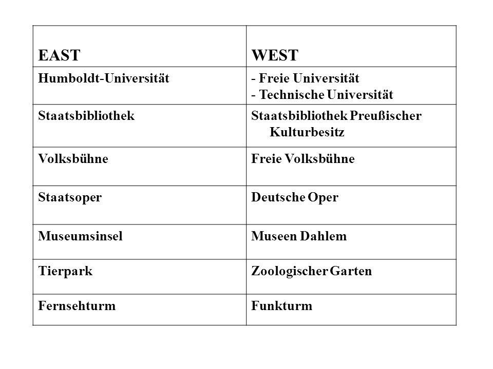 EASTWEST Humboldt-Universität- Freie Universität - Technische Universität StaatsbibliothekStaatsbibliothek Preußischer Kulturbesitz VolksbühneFreie Vo