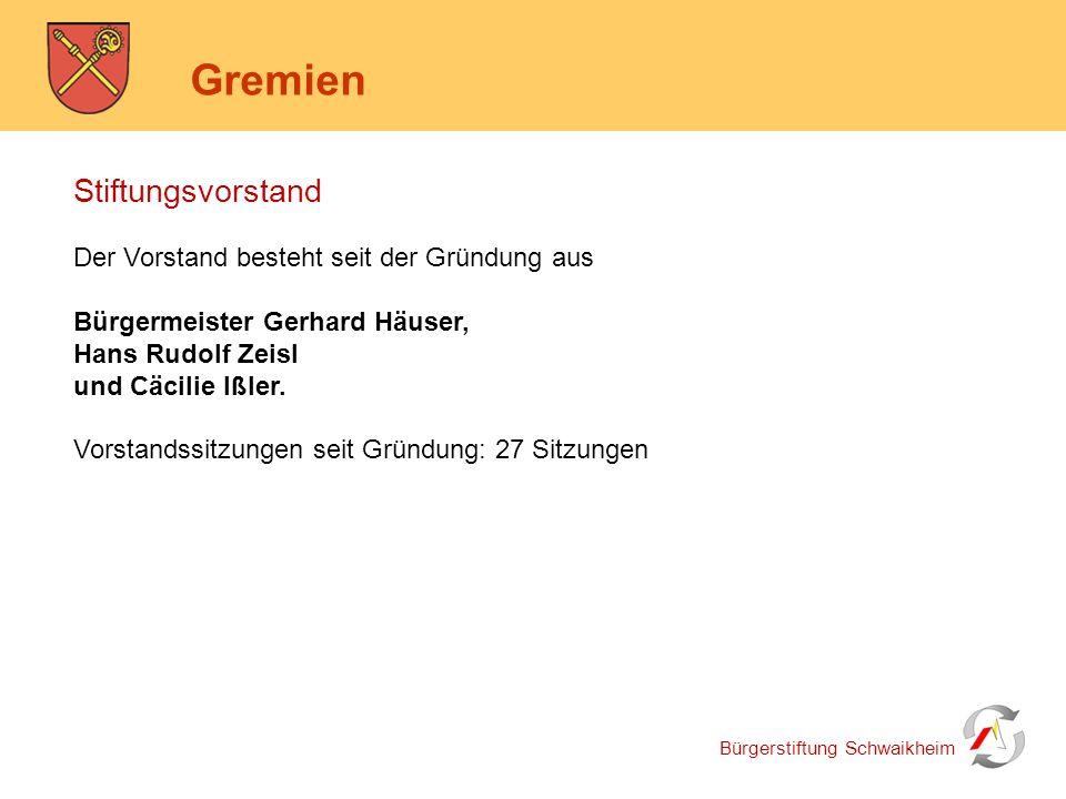 Bürgerstiftung Schwaikheim Gremien Stiftungsvorstand Der Vorstand besteht seit der Gründung aus Bürgermeister Gerhard Häuser, Hans Rudolf Zeisl und Cä