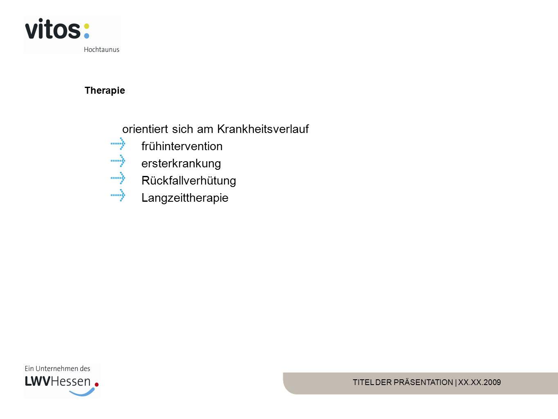 TITEL DER PRÄSENTATION | XX.XX.2009 Therapie orientiert sich am Krankheitsverlauf frühintervention ersterkrankung Rückfallverhütung Langzeittherapie