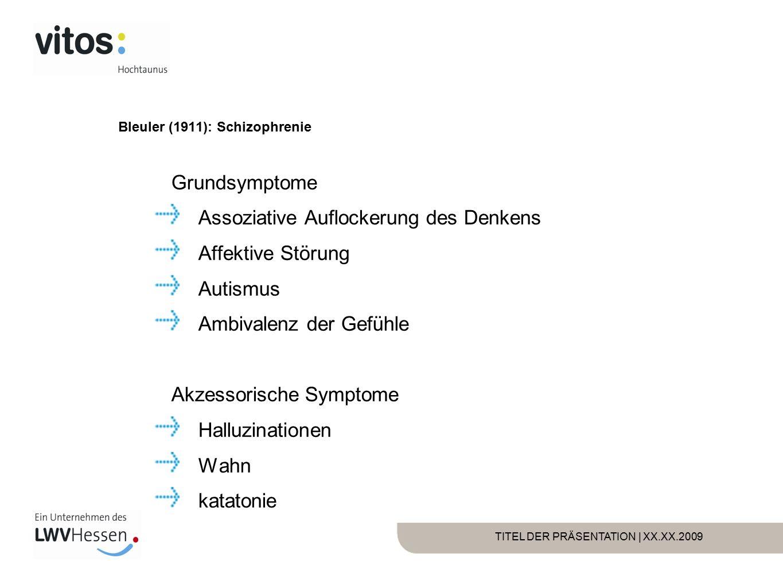 TITEL DER PRÄSENTATION | XX.XX.2009 Schneider (1938): Symptome 1.