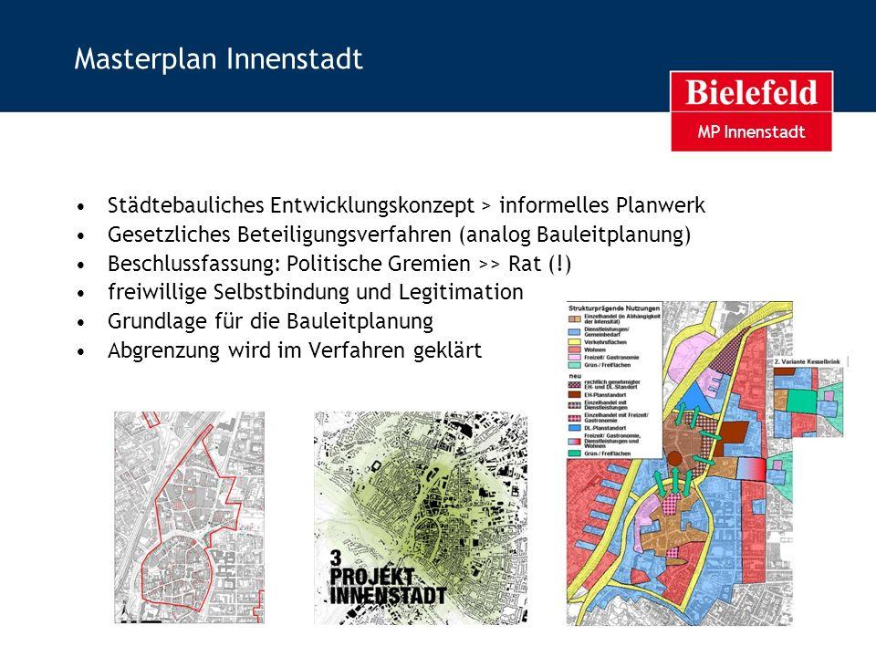 MP Innenstadt Masterplan Innenstadt Städtebauliches Entwicklungskonzept > informelles Planwerk Gesetzliches Beteiligungsverfahren (analog Bauleitplanu