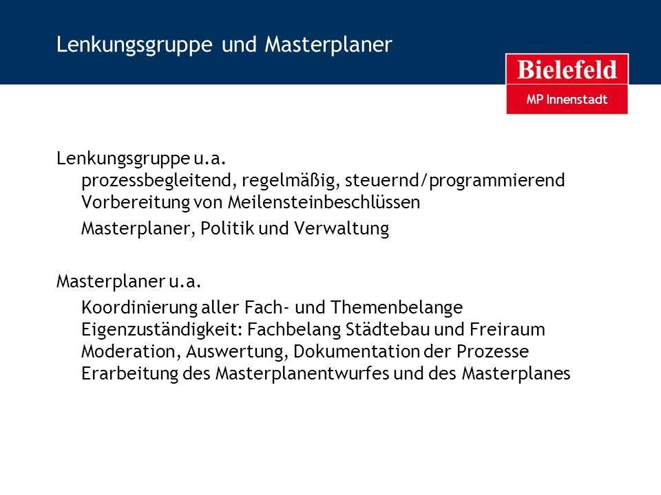 MP Innenstadt Phasen und Beteiligung Orientierung Lenkungsgruppe MPI (LG) Start / PositionsbestimmungLG, Forum Innenstadt ggf.