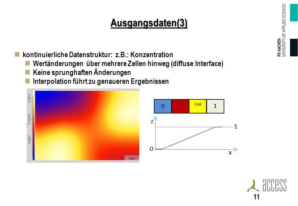 Ausgangsdaten(3) kontinuierliche Datenstruktur: z.B.: Konzentration Wertänderungen über mehrere Zellen hinweg (diffuse Interface) Keine sprunghaften Änderungen Interpolation führt zu genaueren Ergebnissen 11