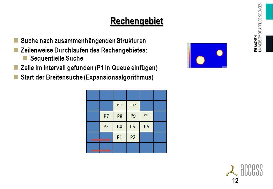 Rechengebiet Suche nach zusammenhängenden Strukturen Zeilenweise Durchlaufen des Rechengebietes: Sequentielle Suche Zelle im Intervall gefunden (P1 in Queue einfügen) Start der Breitensuche (Expansionsalgorithmus) 12