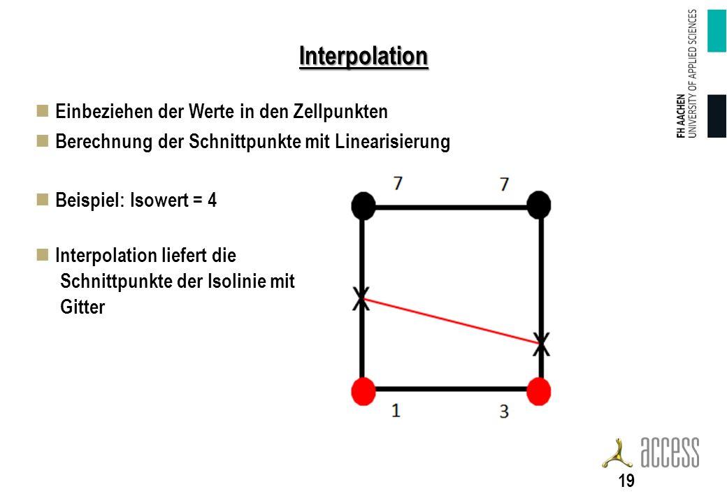 Interpolation Einbeziehen der Werte in den Zellpunkten Berechnung der Schnittpunkte mit Linearisierung Beispiel: Isowert = 4 Interpolation liefert die Schnittpunkte der Isolinie mit Gitter 19
