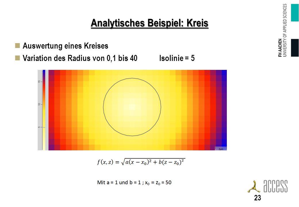 Analytisches Beispiel: Kreis Auswertung eines Kreises Variation des Radius von 0,1 bis 40 Isolinie = 5 23