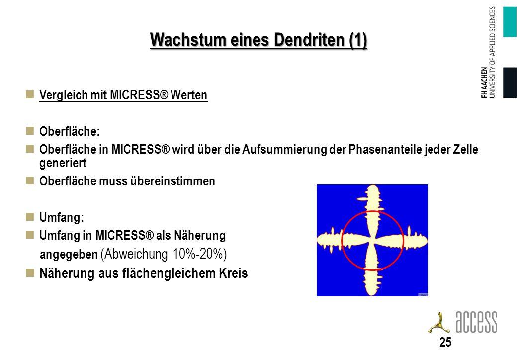 Wachstum eines Dendriten (1) Vergleich mit MICRESS® Werten Oberfläche: Oberfläche in MICRESS® wird über die Aufsummierung der Phasenanteile jeder Zelle generiert Oberfläche muss übereinstimmen Umfang: Umfang in MICRESS® als Näherung angegeben (Abweichung 10%-20%) Näherung aus flächengleichem Kreis 25