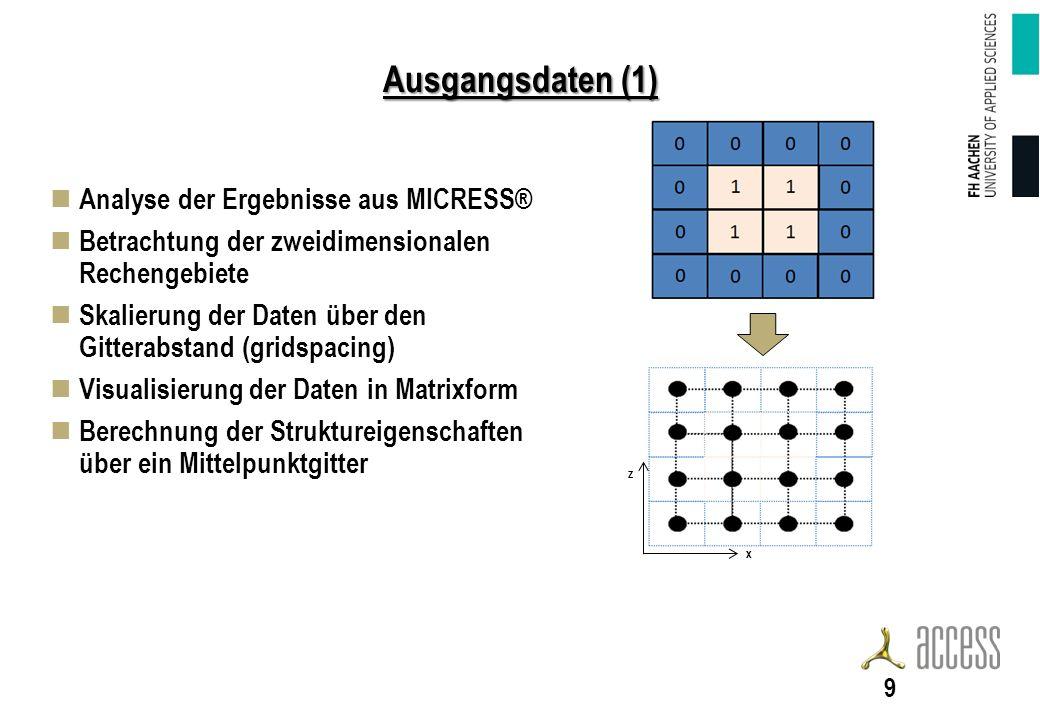 Ausgangsdaten (1) Analyse der Ergebnisse aus MICRESS® Betrachtung der zweidimensionalen Rechengebiete Skalierung der Daten über den Gitterabstand (gridspacing) Visualisierung der Daten in Matrixform Berechnung der Struktureigenschaften über ein Mittelpunktgitter x z 9