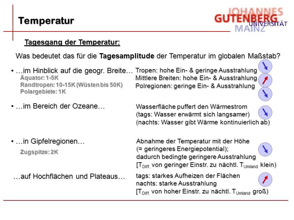 Temperatur Tagesgang der Temperatur: Was bedeutet das für die Tagesamplitude der Temperatur im globalen Maßstab.