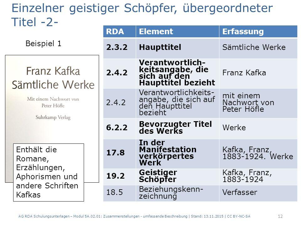 RDAElementErfassung 2.3.2HaupttitelSämtliche Werke 2.4.2 Verantwortlich- keitsangabe, die sich auf den Haupttitel bezieht Franz Kafka 2.4.2 Verantwortlichkeits- angabe, die sich auf den Haupttitel bezieht mit einem Nachwort von Peter Höfle 6.2.2 Bevorzugter Titel des Werks Werke 17.8 In der Manifestation verkörpertes Werk Kafka, Franz, 1883-1924.