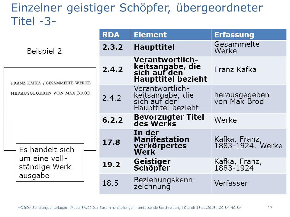 RDAElementErfassung 2.3.2Haupttitel Gesammelte Werke 2.4.2 Verantwortlich- keitsangabe, die sich auf den Haupttitel bezieht Franz Kafka 2.4.2 Verantwortlich- keitsangabe, die sich auf den Haupttitel bezieht herausgegeben von Max Brod 6.2.2 Bevorzugter Titel des Werks Werke 17.8 In der Manifestation verkörpertes Werk Kafka, Franz, 1883-1924.