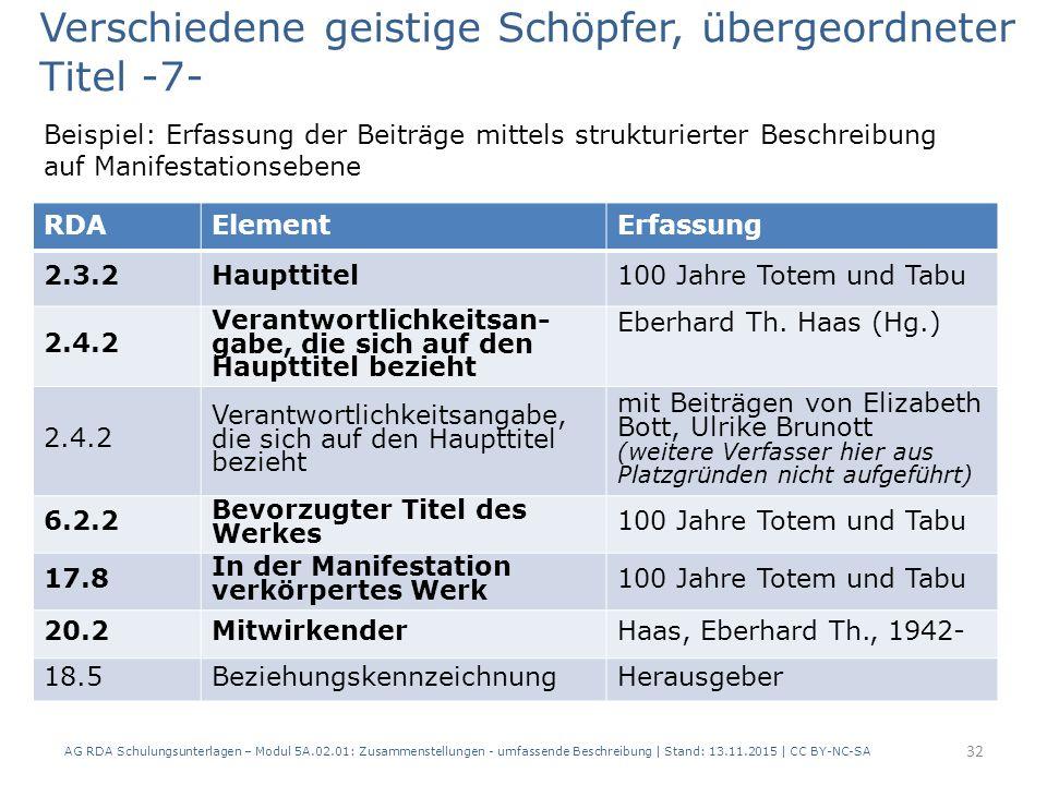 RDAElementErfassung 2.3.2Haupttitel100 Jahre Totem und Tabu 2.4.2 Verantwortlichkeitsan- gabe, die sich auf den Haupttitel bezieht Eberhard Th.