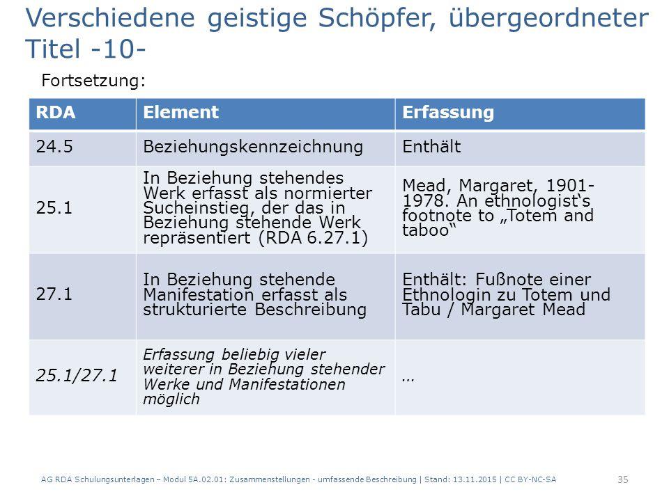 RDAElementErfassung 24.5BeziehungskennzeichnungEnthält 25.1 In Beziehung stehendes Werk erfasst als normierter Sucheinstieg, der das in Beziehung stehende Werk repräsentiert (RDA 6.27.1) Mead, Margaret, 1901- 1978.