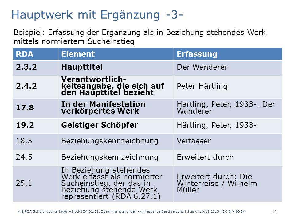 RDAElementErfassung 2.3.2HaupttitelDer Wanderer 2.4.2 Verantwortlich- keitsangabe, die sich auf den Haupttitel bezieht Peter Härtling 17.8 In der Manifestation verkörpertes Werk Härtling, Peter, 1933-.