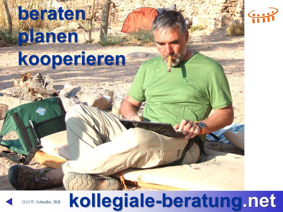 2013 W. Schindler, IKB beraten planen kooperieren kollegiale-beratung.net