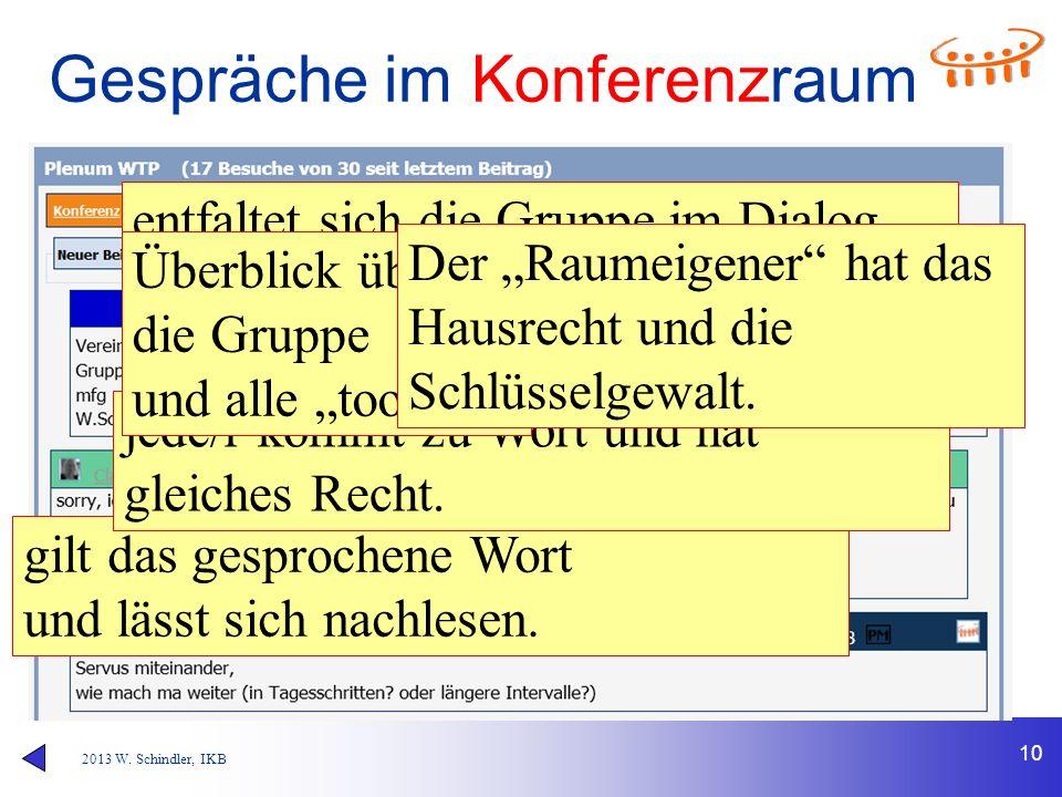 2013 W. Schindler, IKB 10 Gespräche im Konferenzraum wird deutlich, ob schon alle den letzten Beitrag gehört haben. gilt das gesprochene Wort und läss