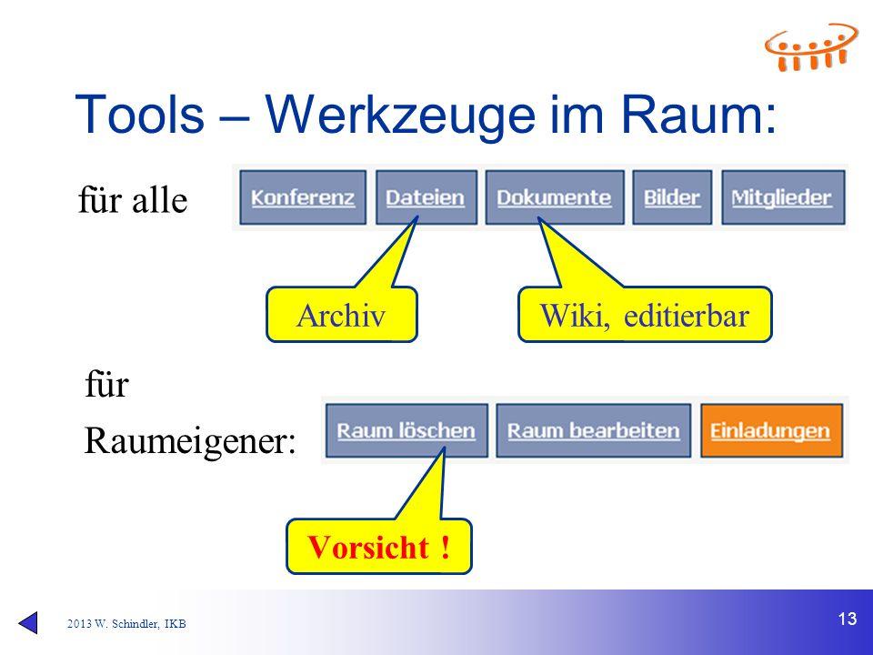 2013 W. Schindler, IKB Tools – Werkzeuge im Raum: 13 für alle für Raumeigener: Archiv Wiki, editierbar Vorsicht !