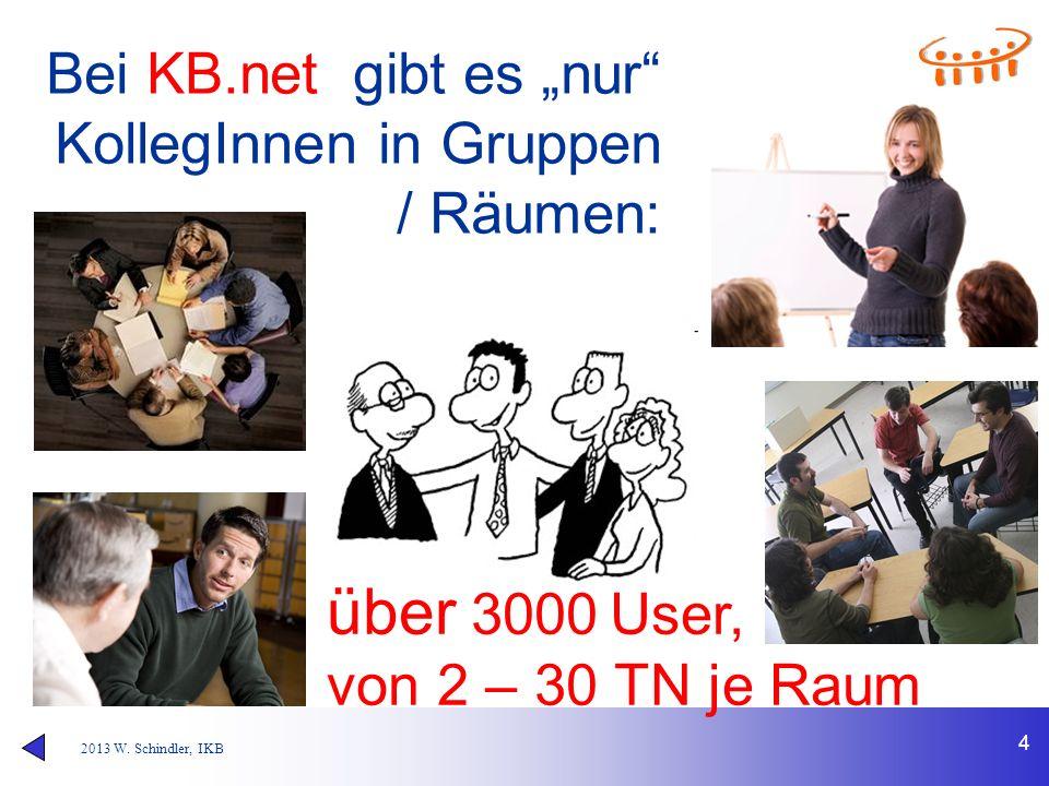 """2013 W. Schindler, IKB 4 Bei KB.net gibt es """"nur"""" KollegInnen in Gruppen / Räumen: über 3000 User, von 2 – 30 TN je Raum"""