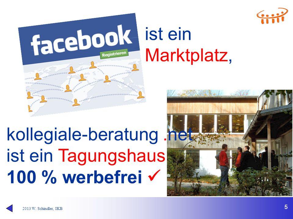 2013 W. Schindler, IKB ist ein Marktplatz, 5 kollegiale-beratung.net ist ein Tagungshaus 100 % werbefrei