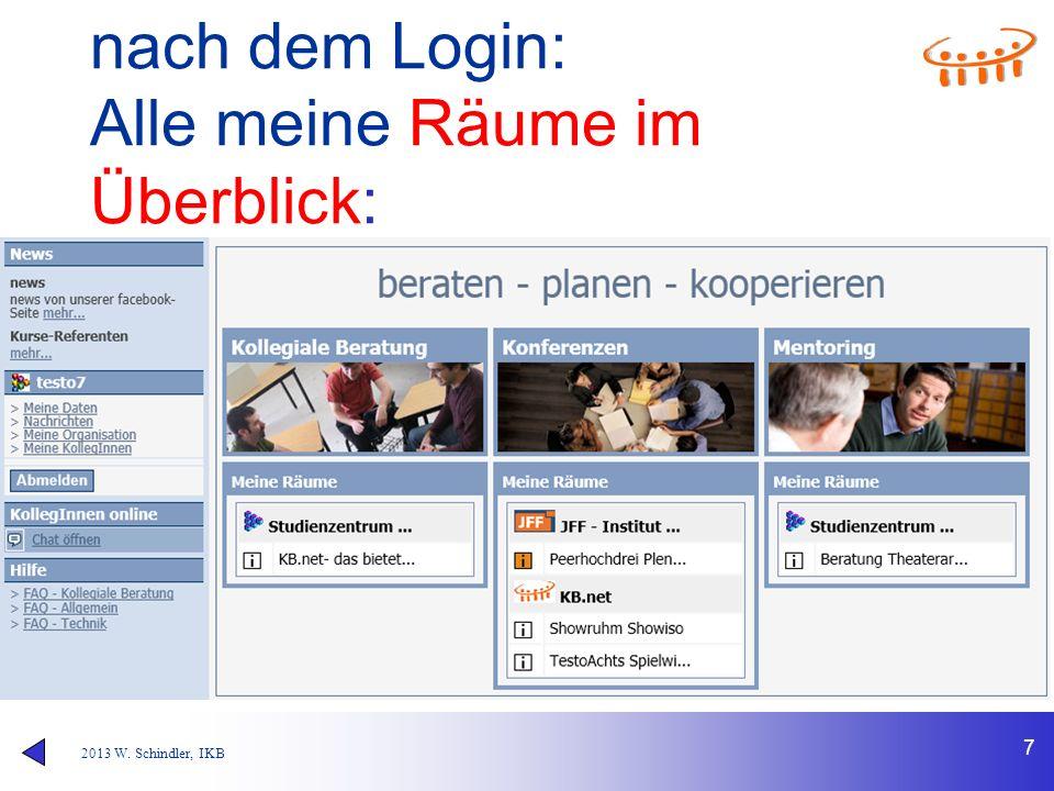 2013 W. Schindler, IKB nach dem Login: Alle meine Räume im Überblick: 7