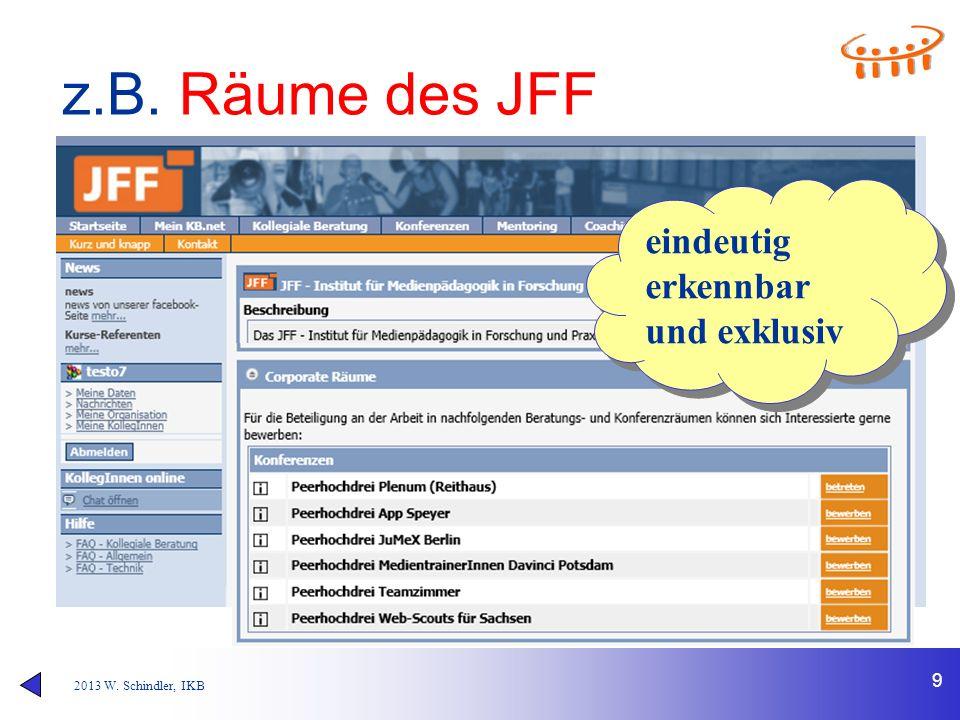 2013 W. Schindler, IKB z.B. Räume des JFF 9 eindeutig erkennbar und exklusiv eindeutig erkennbar und exklusiv