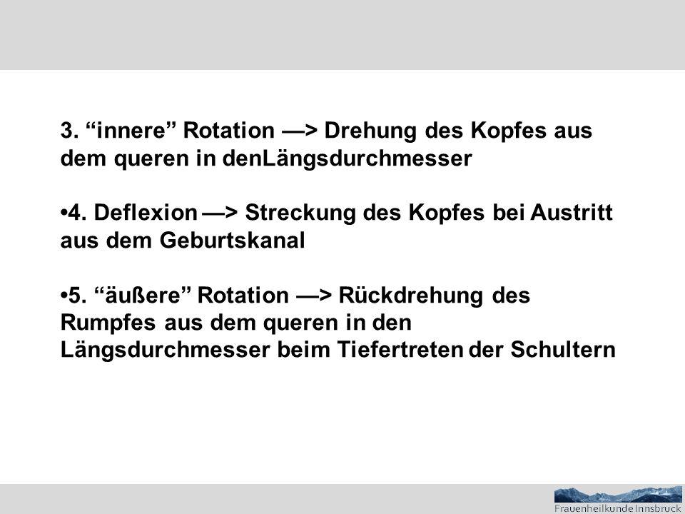 3. innere Rotation —> Drehung des Kopfes aus dem queren in denLängsdurchmesser 4.