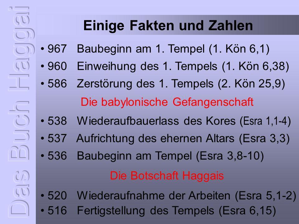 Einige Fakten und Zahlen 967 Baubeginn am 1. Tempel (1. Kön 6,1) 586 Zerstörung des 1. Tempels (2. Kön 25,9) 538 Wiederaufbauerlass des Kores ( Esra 1
