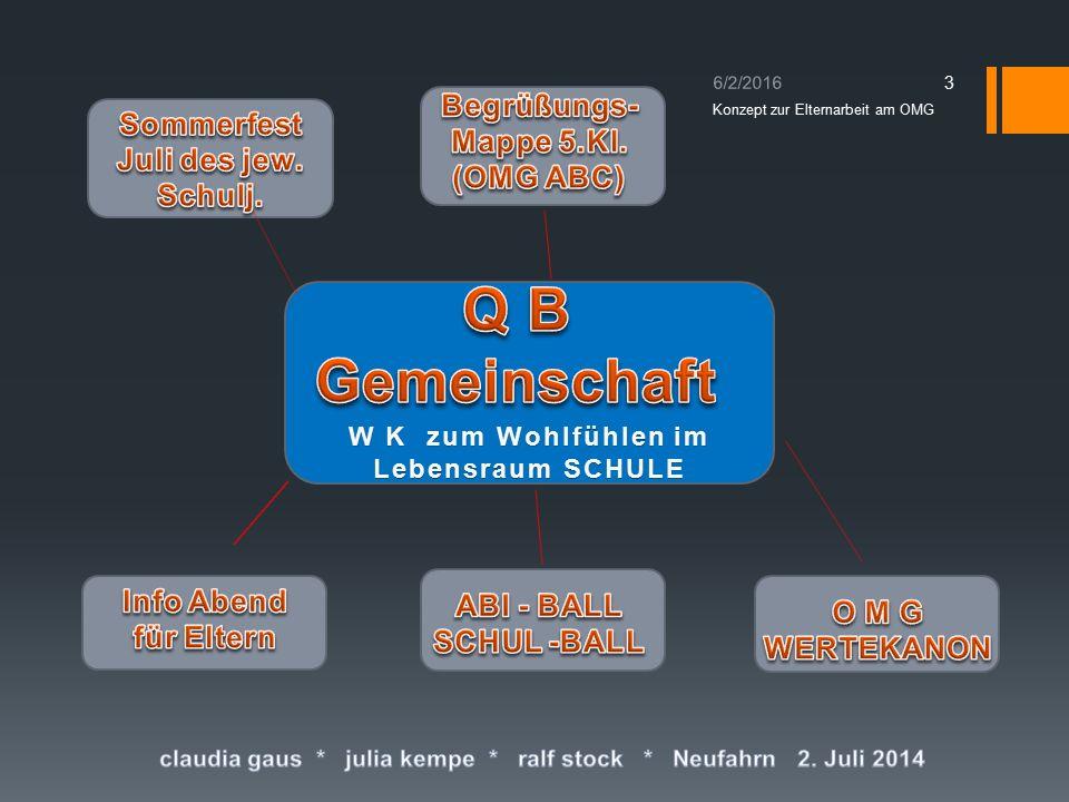 6/2/2016 3 Konzept zur Elternarbeit am OMG W K zum Wohlfühlen im Lebensraum SCHULE