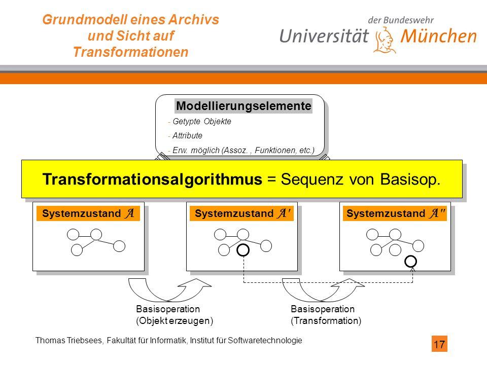 17 Thomas Triebsees, Fakultät für Informatik, Institut für Softwaretechnologie Grundmodell eines Archivs und Sicht auf Transformationen - Getypte Obje