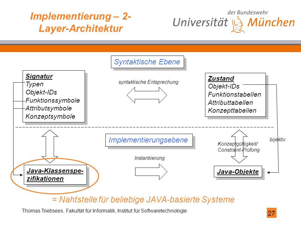 27 Thomas Triebsees, Fakultät für Informatik, Institut für Softwaretechnologie Implementierung – 2- Layer-Architektur Syntaktische Ebene Implementieru