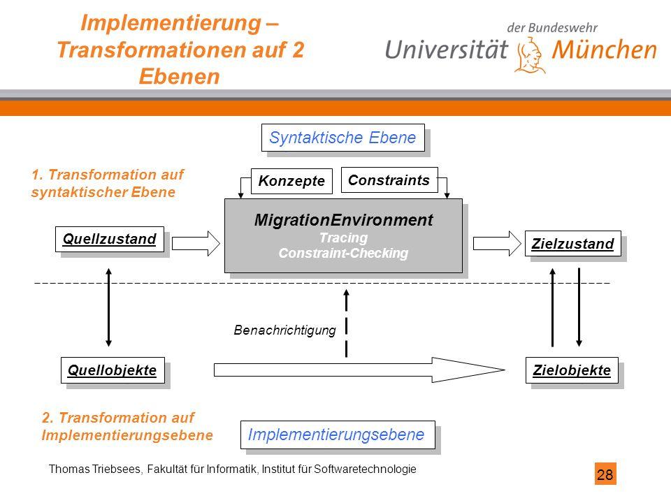 28 Thomas Triebsees, Fakultät für Informatik, Institut für Softwaretechnologie Implementierung – Transformationen auf 2 Ebenen Syntaktische Ebene Impl