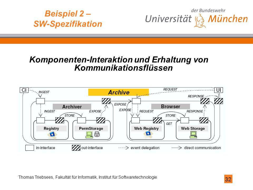 32 Thomas Triebsees, Fakultät für Informatik, Institut für Softwaretechnologie Beispiel 2 – SW-Spezifikation Komponenten-Interaktion und Erhaltung von