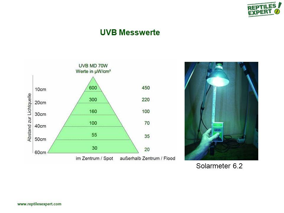 www.reptilesexpert.com UVB Messwerte Solarmeter 6.2