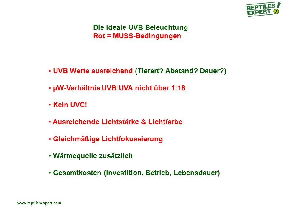 www.reptilesexpert.com Die ideale UVB Beleuchtung Rot = MUSS-Bedingungen UVB Werte ausreichend (Tierart.