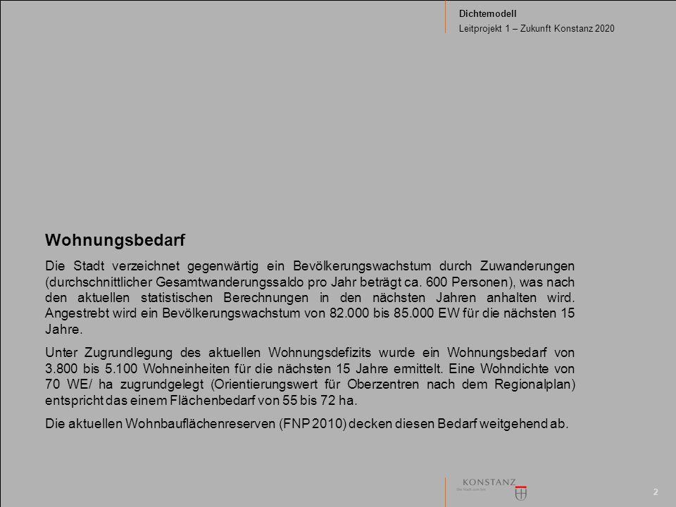 Dichtemodell Leitprojekt 1 – Zukunft Konstanz 2020 2 Wohnungsbedarf Die Stadt verzeichnet gegenwärtig ein Bevölkerungswachstum durch Zuwanderungen (du