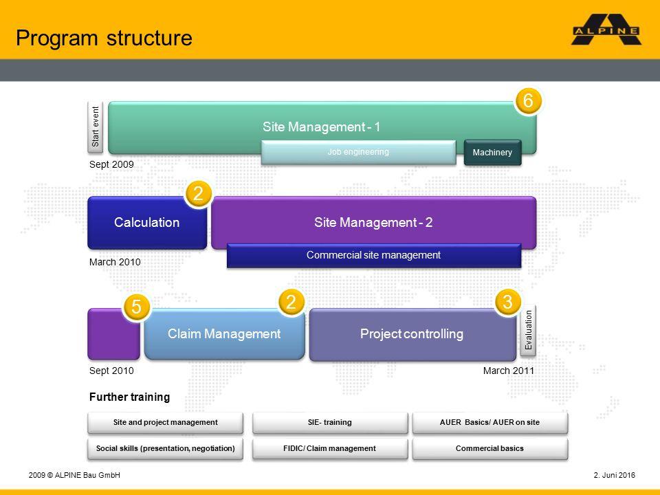 2. Juni 20162009 © ALPINE Bau GmbH Claim Management Evaluation Program structure CalculationSite Management - 1Project controllingSite Management - 2