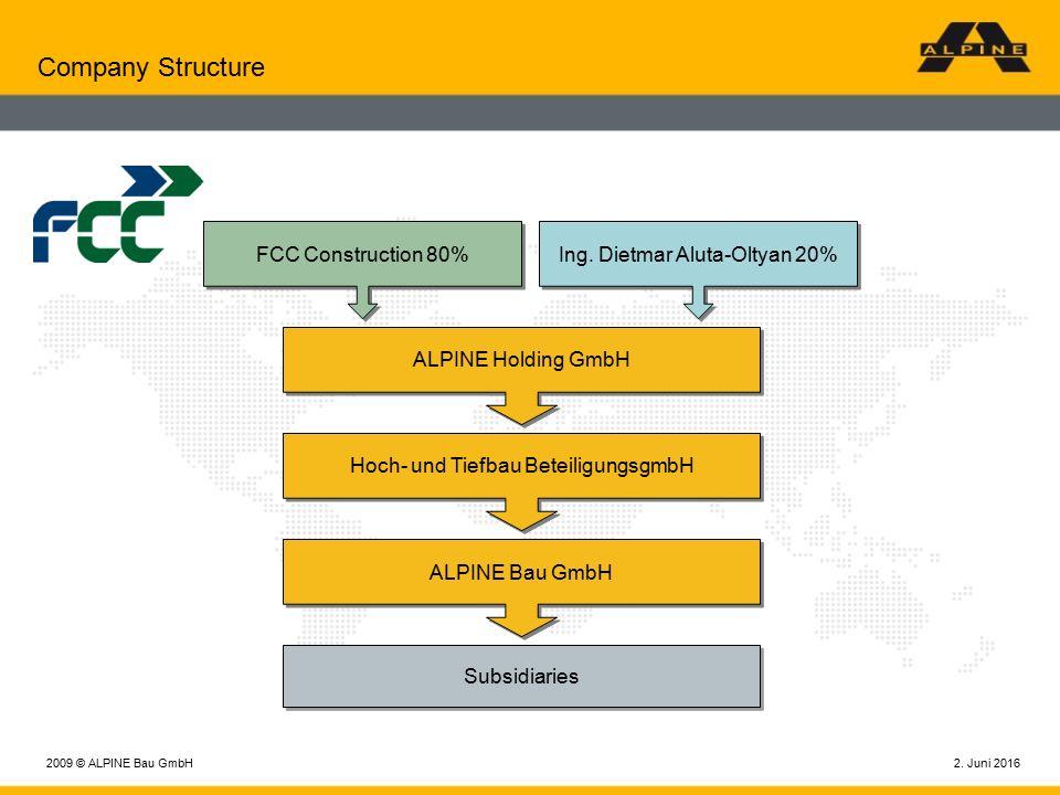 2. Juni 20162009 © ALPINE Bau GmbH Company Structure FCC Construction 80%Ing. Dietmar Aluta-Oltyan 20% ALPINE Holding GmbH Hoch- und Tiefbau Beteiligu
