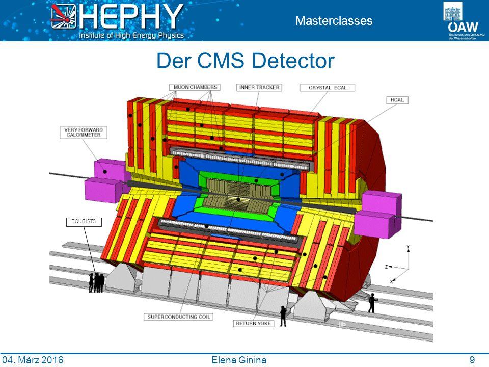 Masterclasses Der CMS Detector TOURISTS Elena Ginina 04. März 2016 9